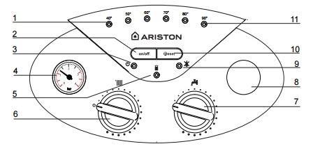 Ariston bs 24 ff kody b d w for Ariston bs ii 24 ff manuale